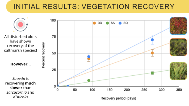 1.FIG_Recovery